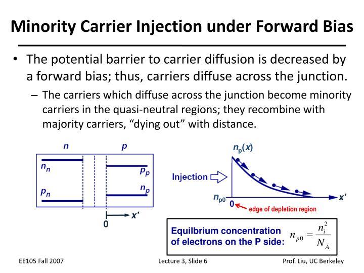 Minority Carrier Injection under Forward Bias