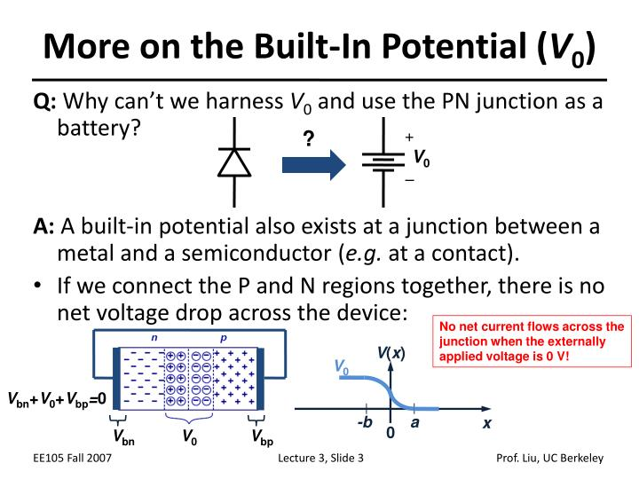 More on the Built-In Potential (