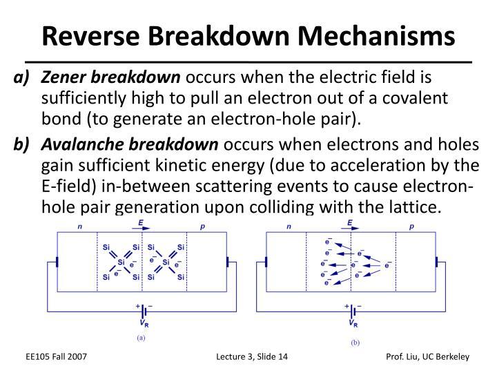 Reverse Breakdown Mechanisms