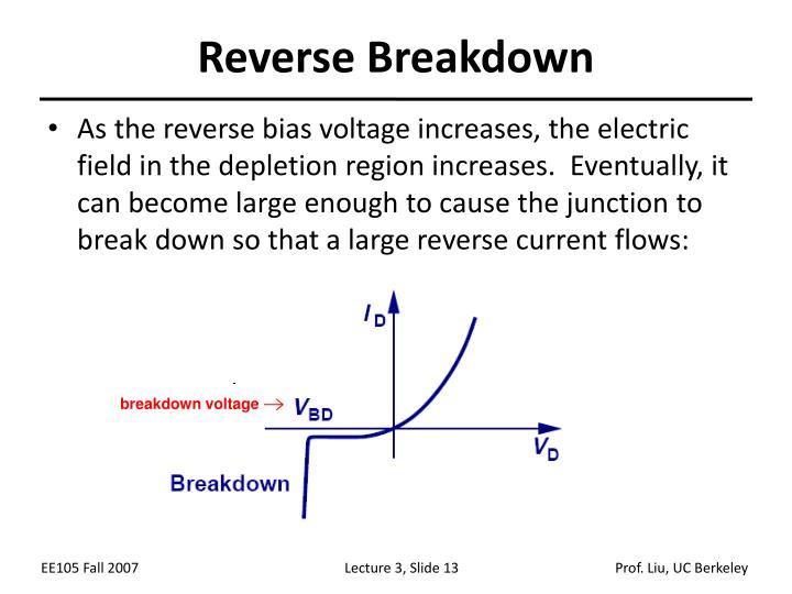 Reverse Breakdown