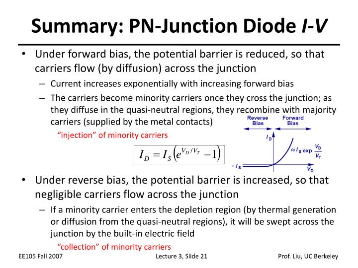 Summary: PN-Junction Diode