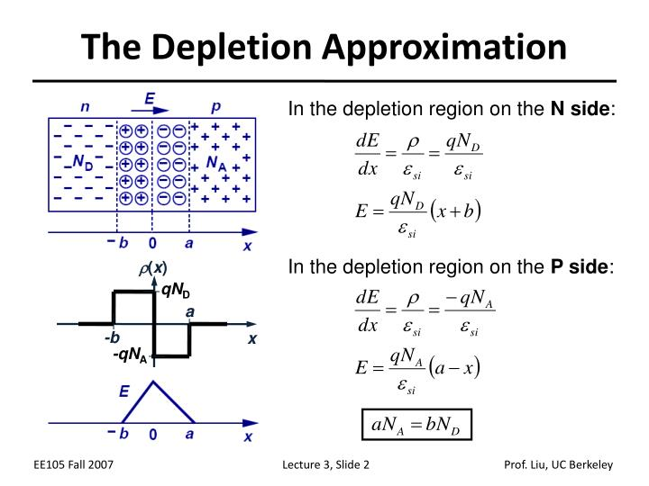 The Depletion Approximation