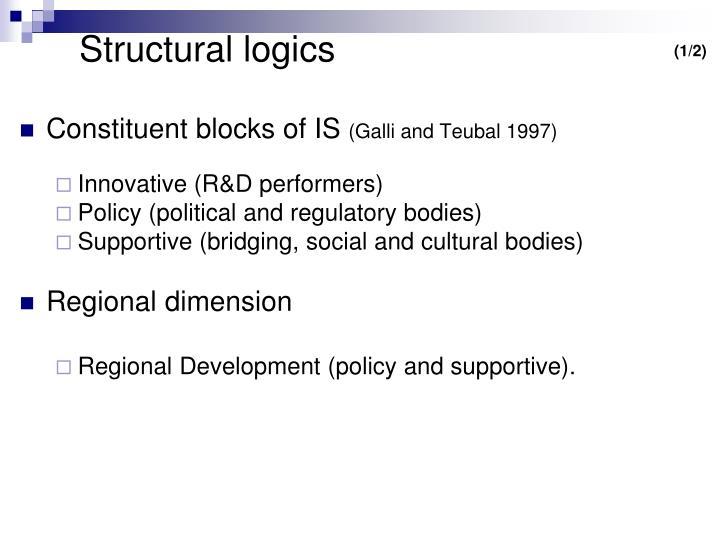 Structural logics