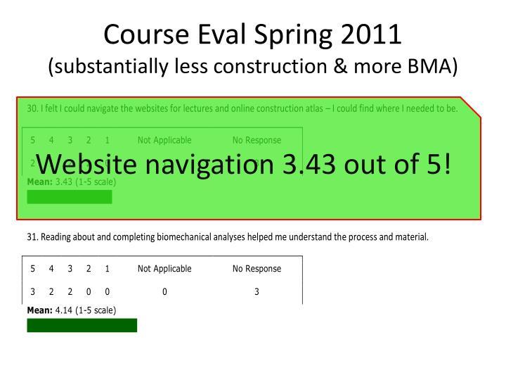 Course Eval Spring 2011