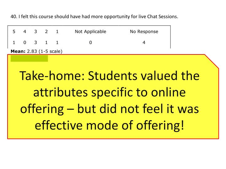 Take-home: Students valued the attributes specific to online offering – but did not feel it was effective mode of offering!