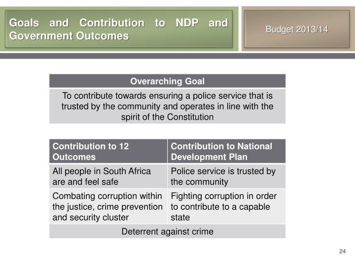 Goals and Contribution to NDP and Government Outcomes