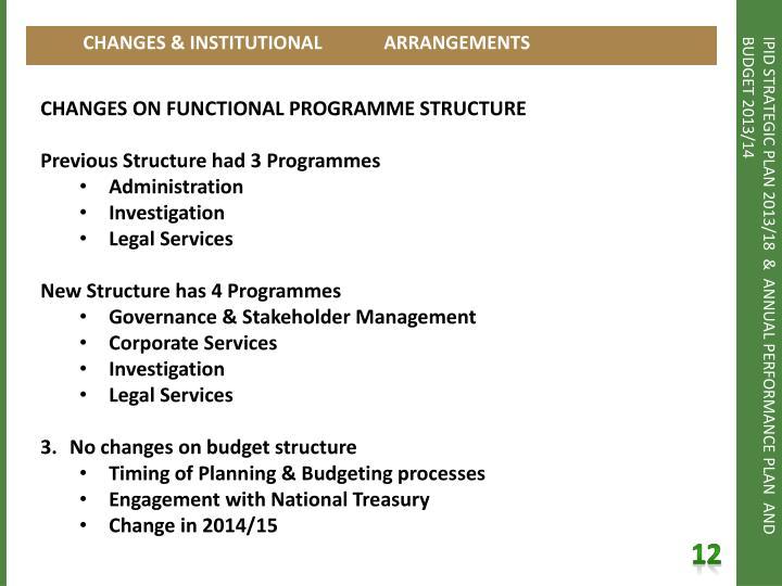 CHANGES & INSTITUTIONAL ARRANGEMENTS