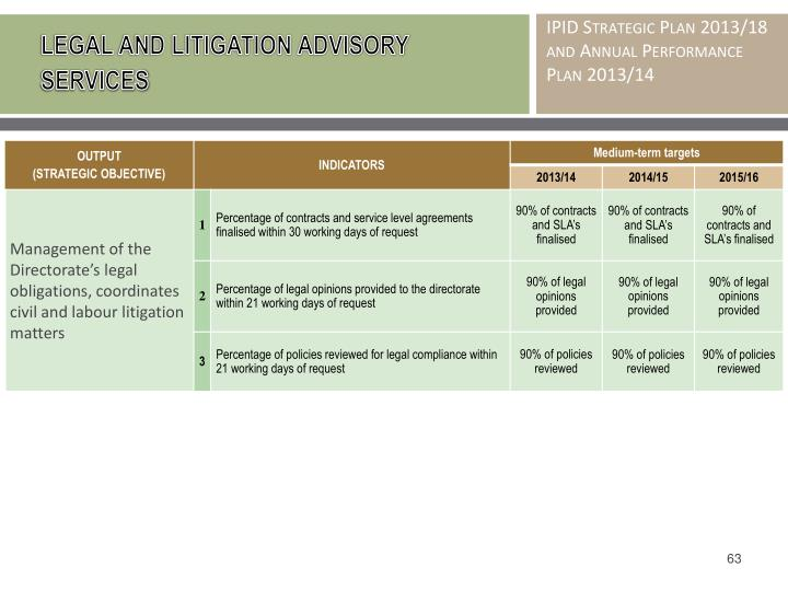 LEGAL AND LITIGATION ADVISORY SERVICES