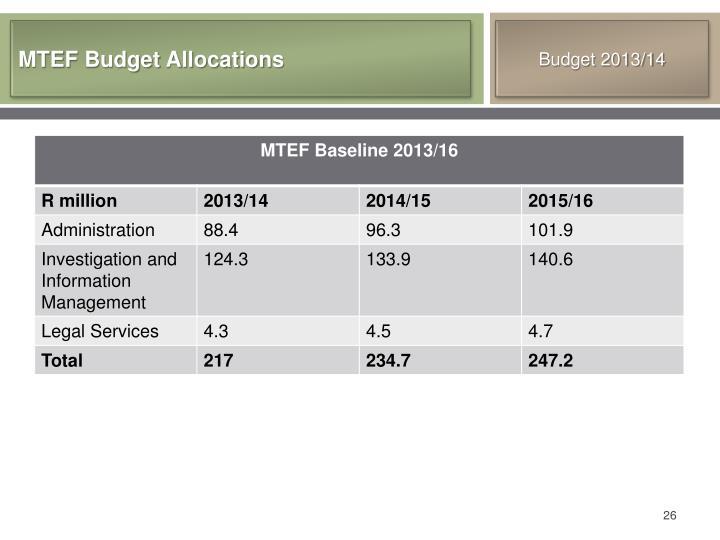 MTEF Budget Allocations