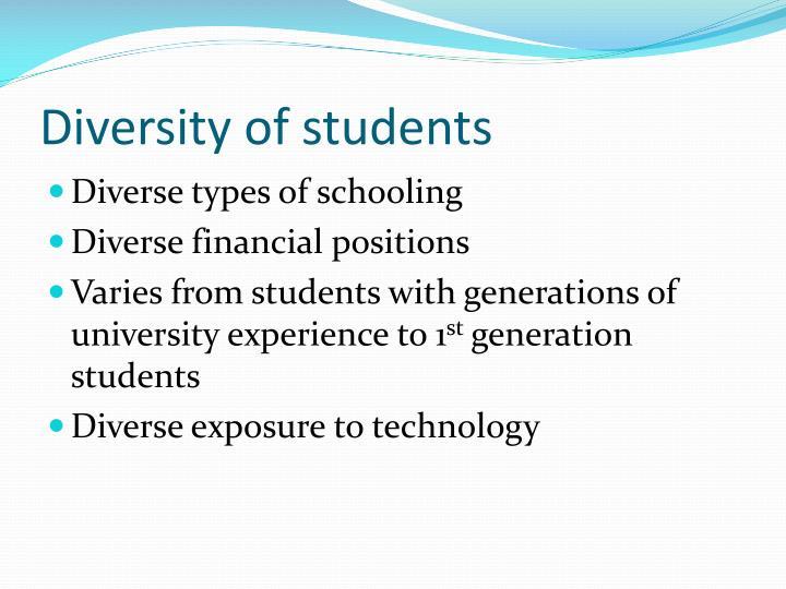 Diversity of students