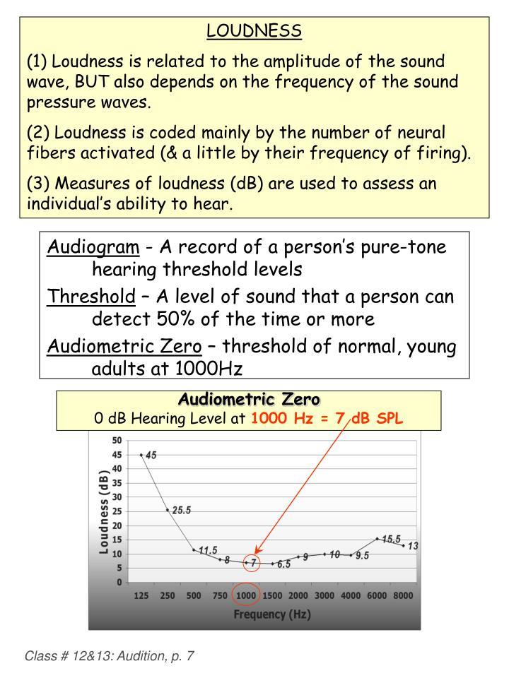 Audiometric Zero