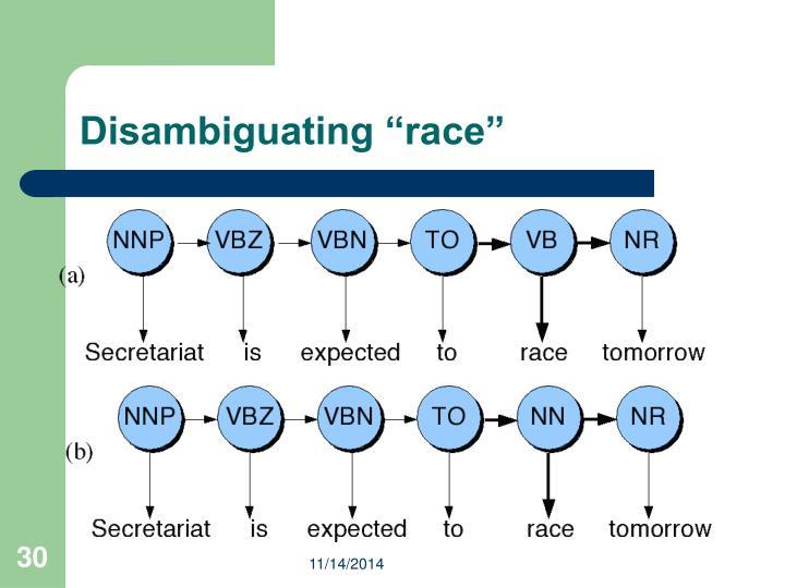 """Disambiguating """"race"""""""