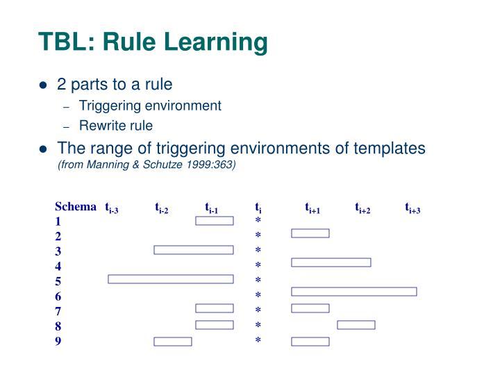TBL: Rule Learning