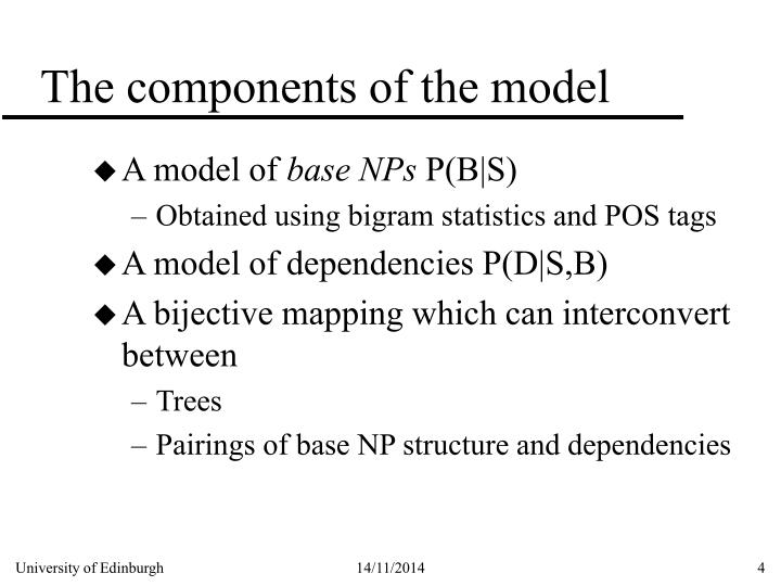 The components of the model