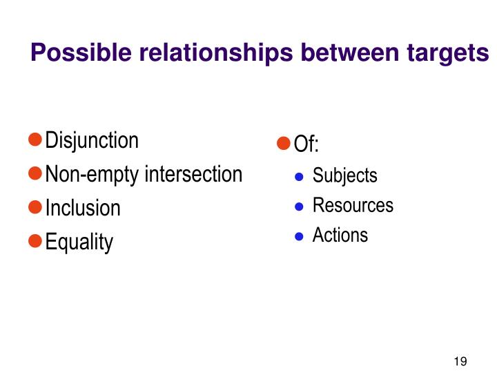 Possible relationships between targets