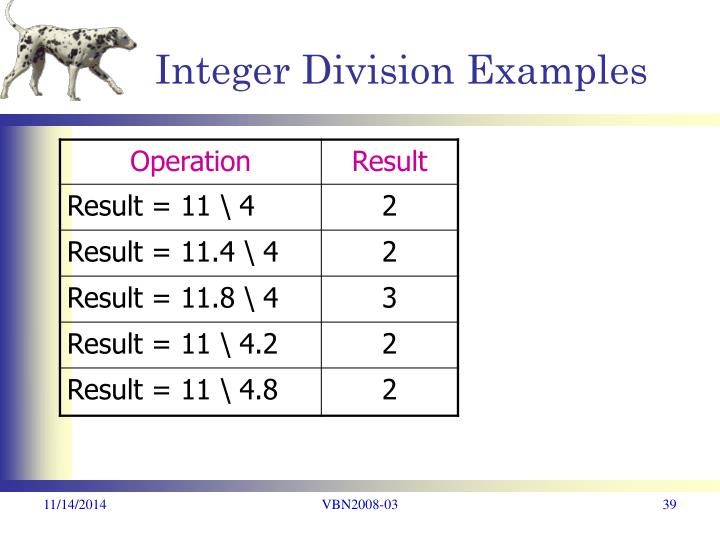 Integer Division Examples
