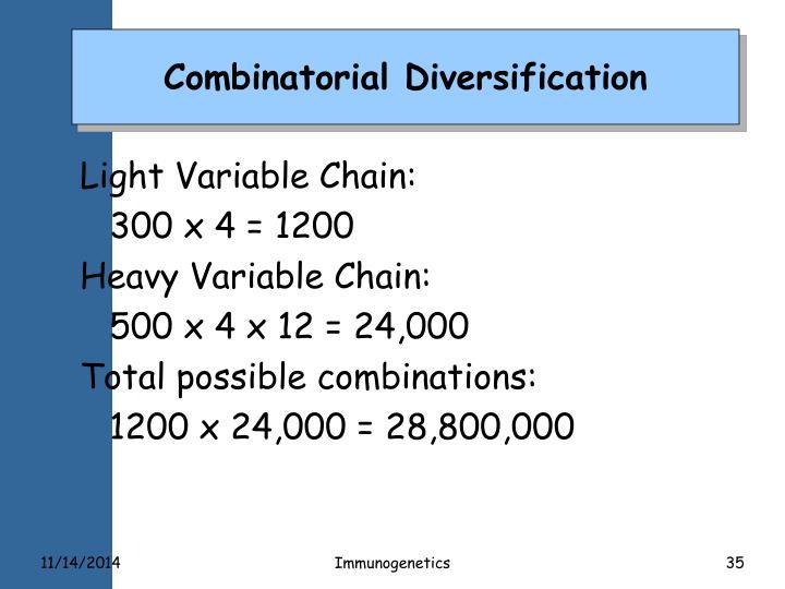 Combinatorial Diversification