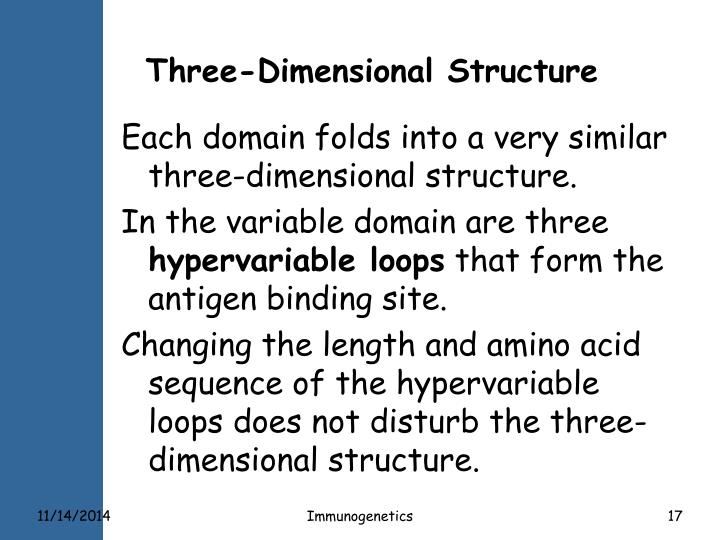 Three-Dimensional Structure