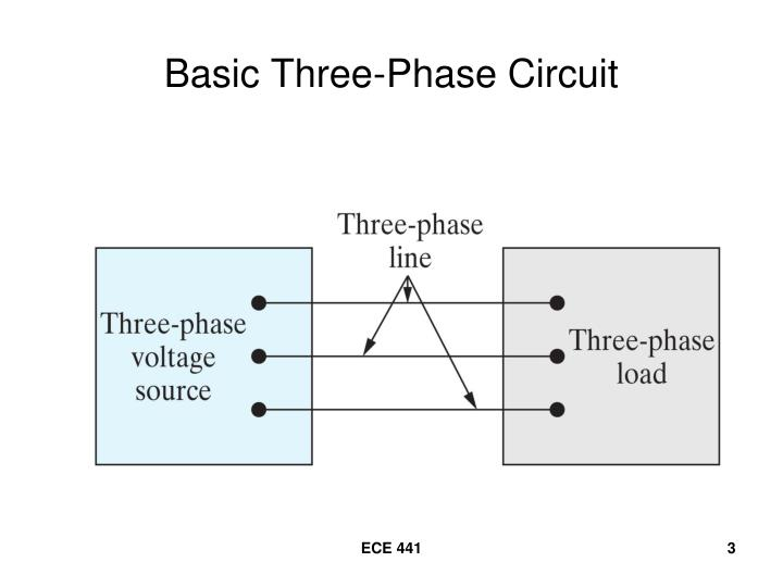 Basic three phase circuit