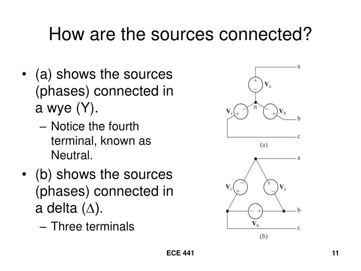 How are the sources connected?