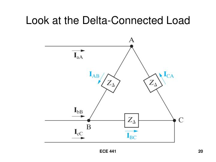 Look at the Delta-Connected Load