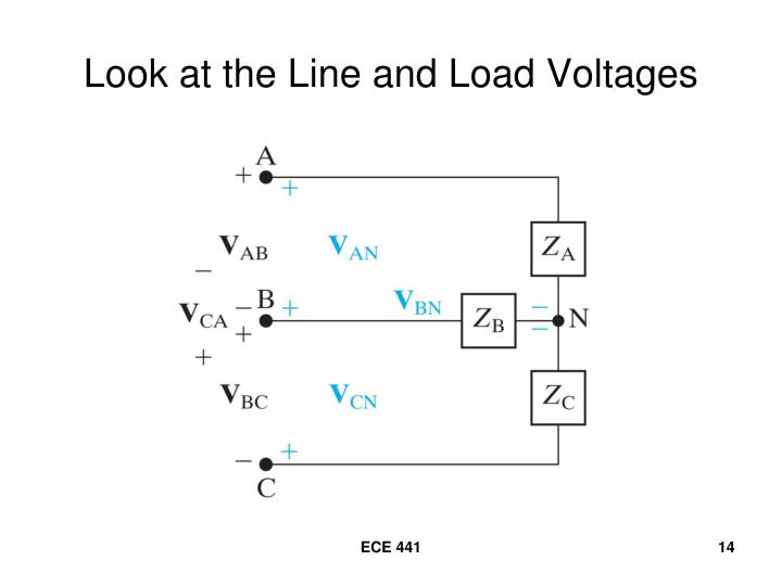 Look at the Line and Load Voltages