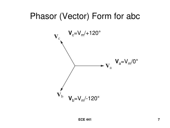 Phasor (Vector) Form for abc