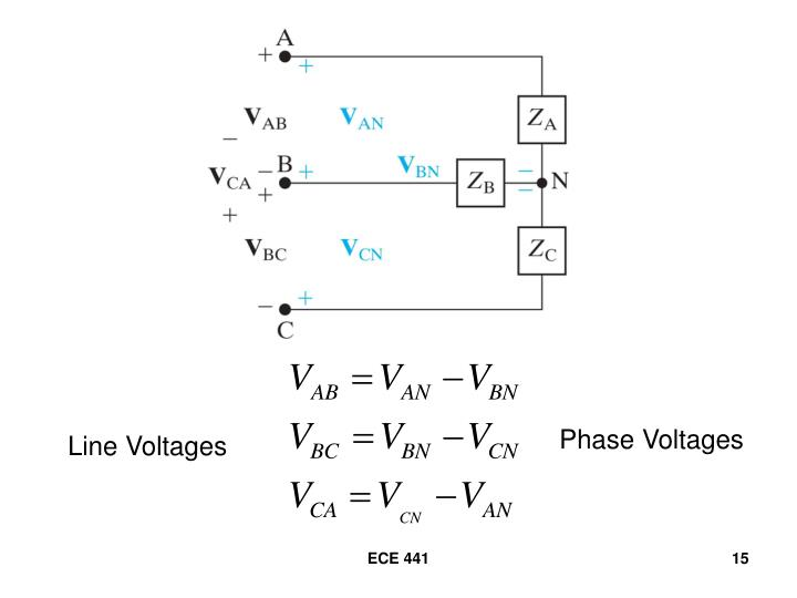 Phase Voltages