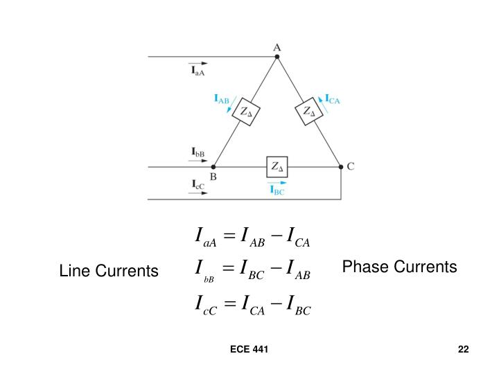 Phase Currents