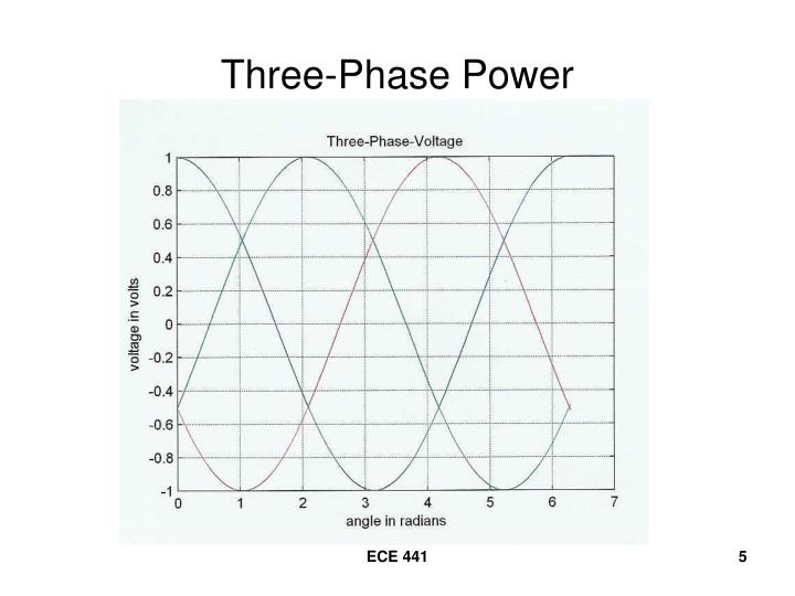 Three-Phase Power