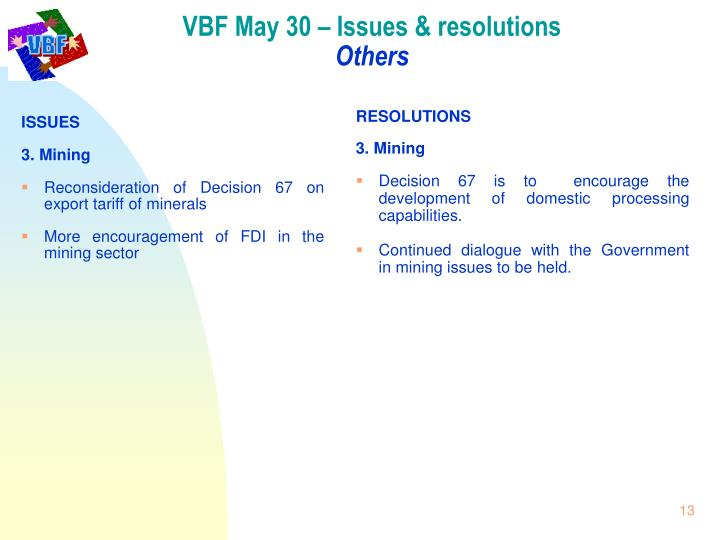 VBF May 30 – Issues & resolutions
