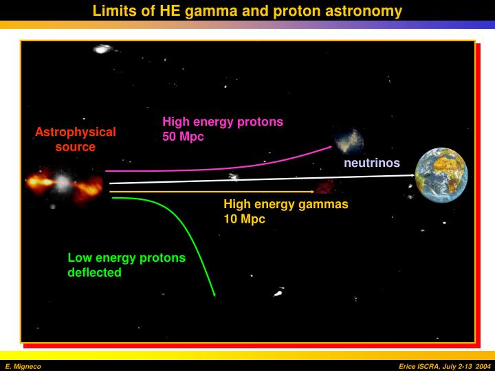 Limits of HE gamma and proton astronomy