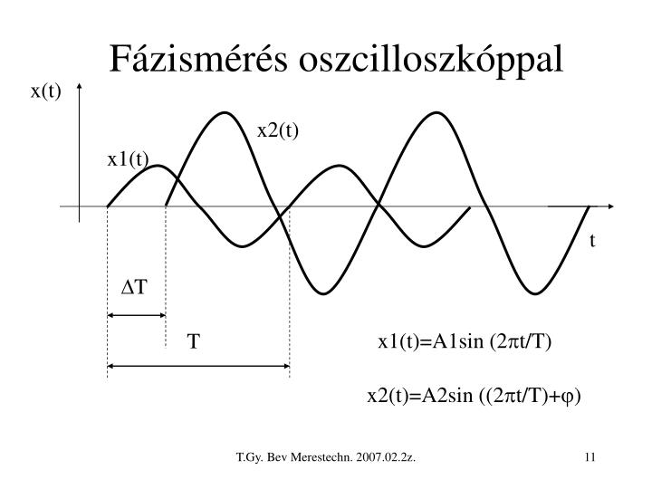Fázismérés oszcilloszkóppal