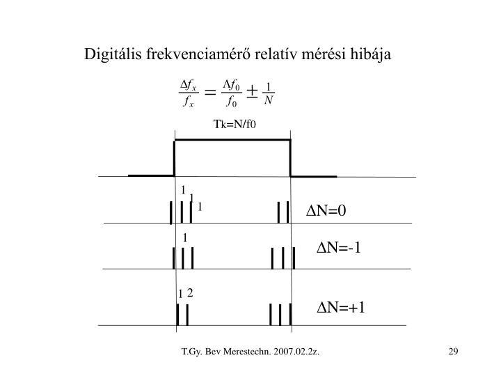 Digitális frekvenciamérő relatív mérési hibája