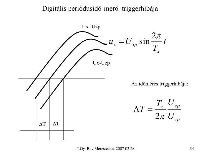 Digitális periódusidő-mérő  triggerhibája