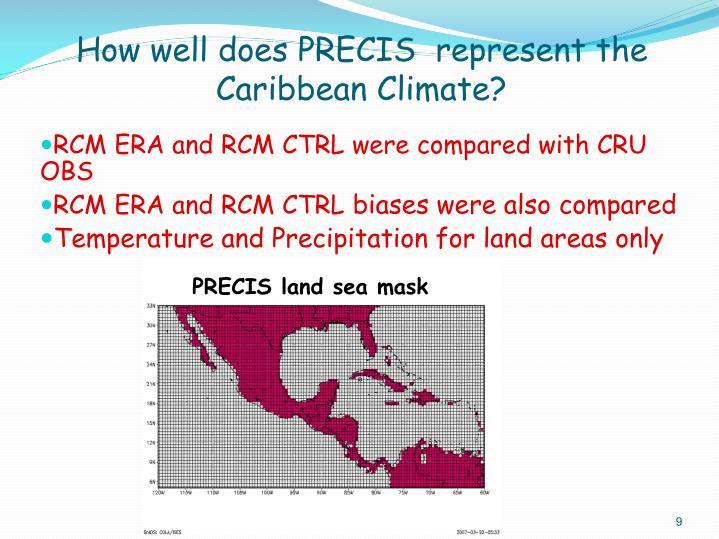 RCM ERA and RCM CTRL were compared with CRU OBS