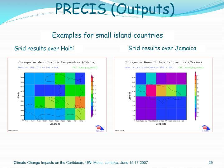 PRECIS (Outputs)