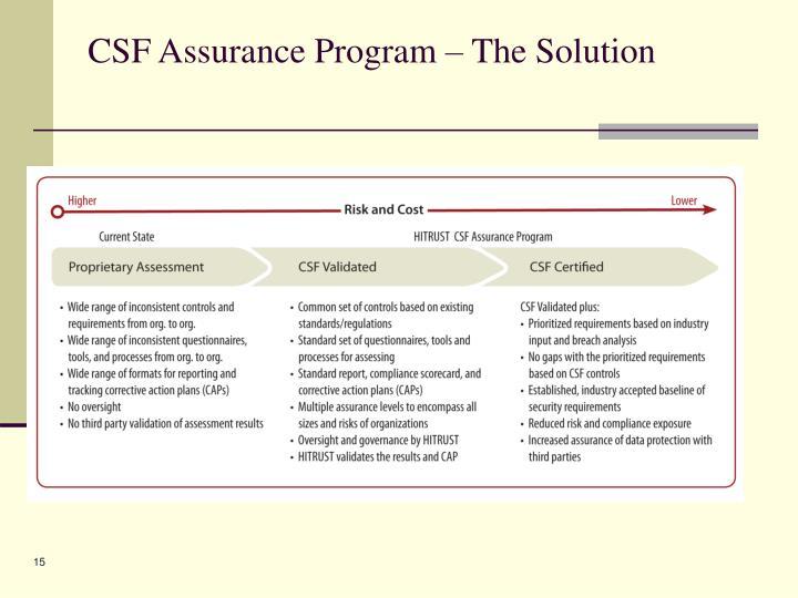 CSF Assurance Program – The Solution