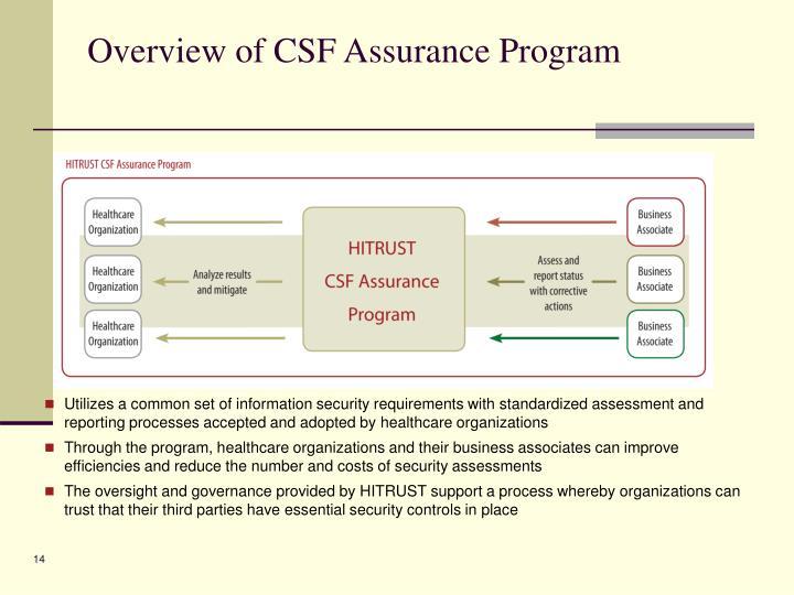Overview of CSF Assurance Program