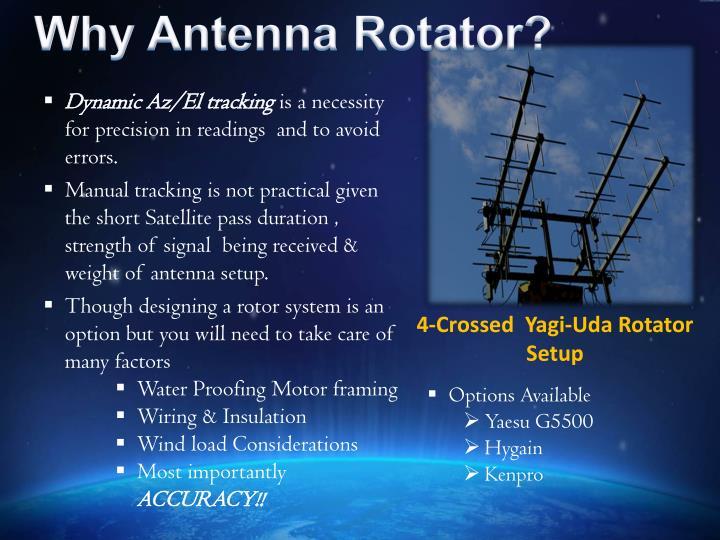 Why Antenna Rotator?