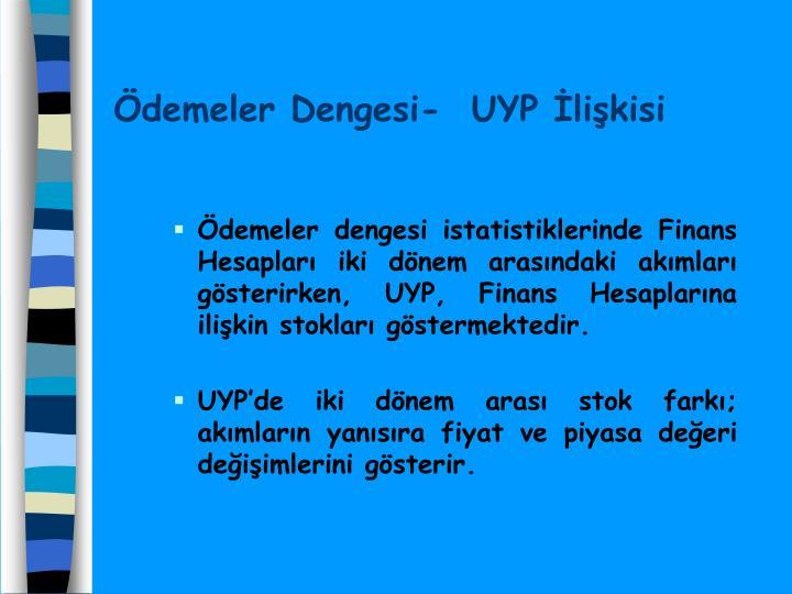 Ödemeler Dengesi-  UYP İlişkisi