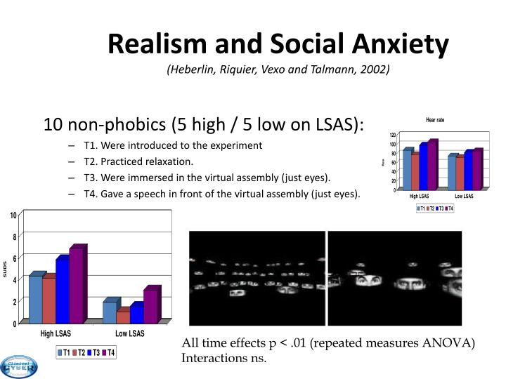 Realism and Social Anxiety