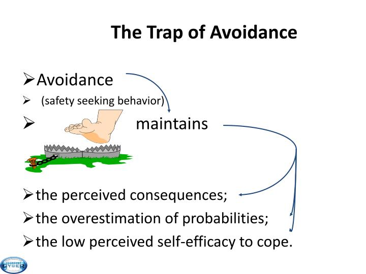 The Trap of Avoidance