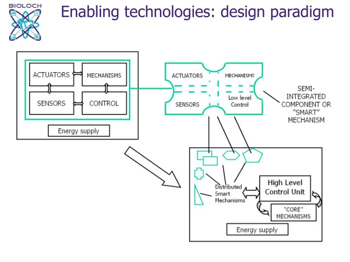 Enabling technologies: design paradigm