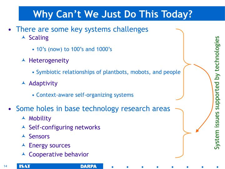 System issues supported by technologies