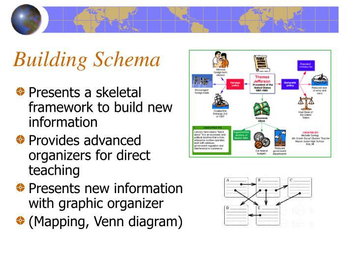 Building Schema