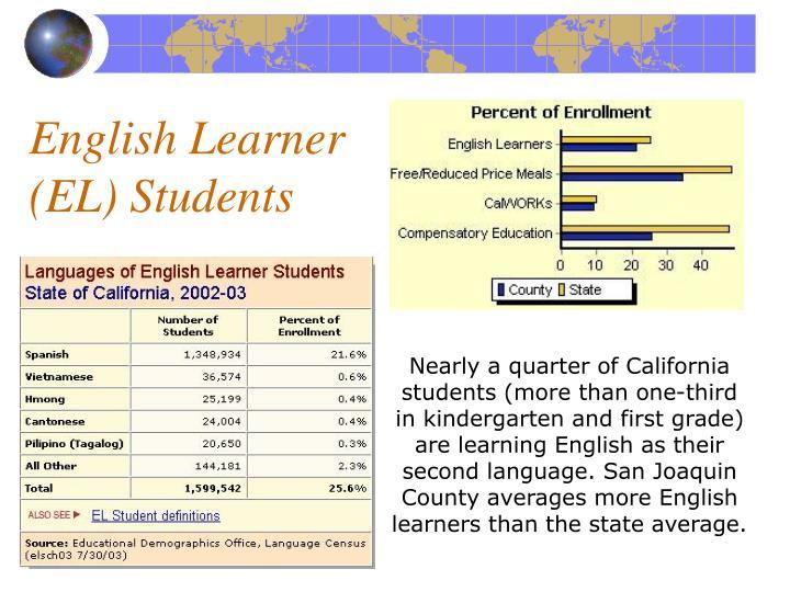 English Learner (EL) Students