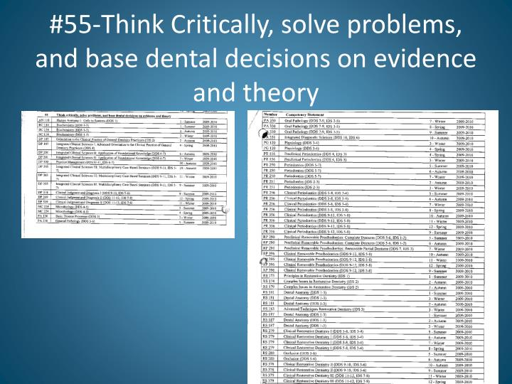 #55-Think Critically, solve problems, and base dental decisions on evidence and theory