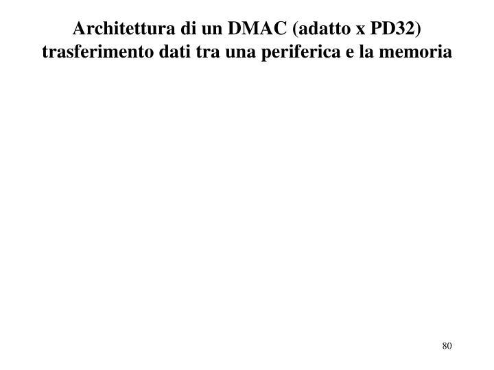 Architettura di un DMAC (adatto x PD32)