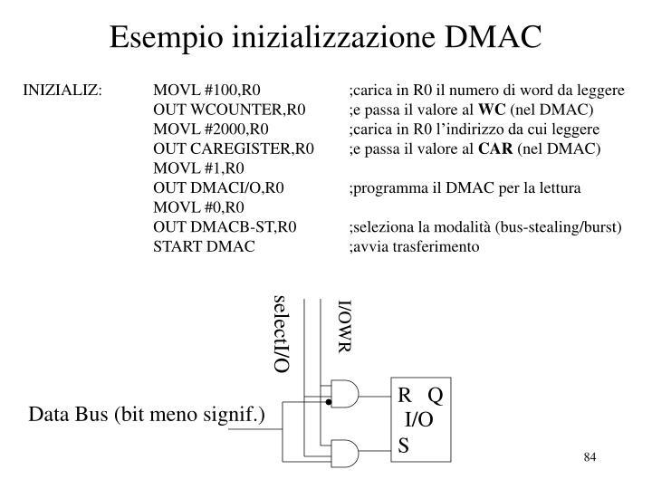 Esempio inizializzazione DMAC